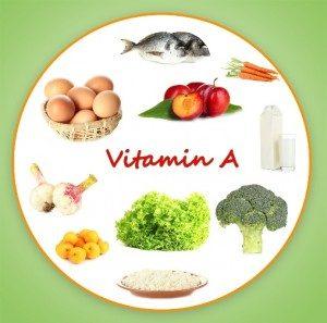 vitaminy A