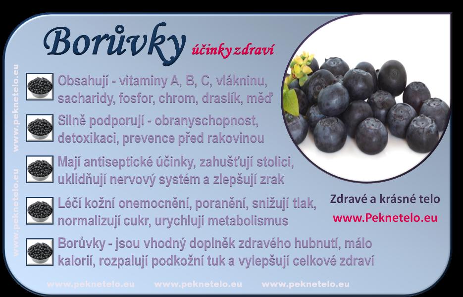 info-boruvky