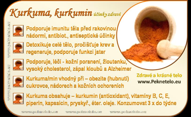 info kurkuma kurkumin cz