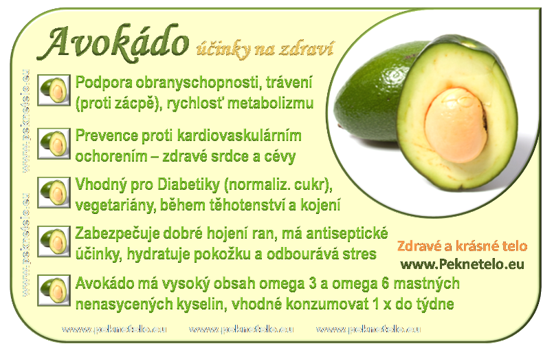 info avokado cz