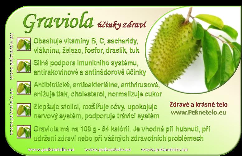 Info graviola cz