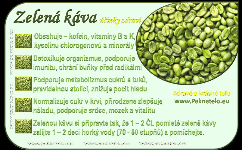 Info obrázek zelená káva