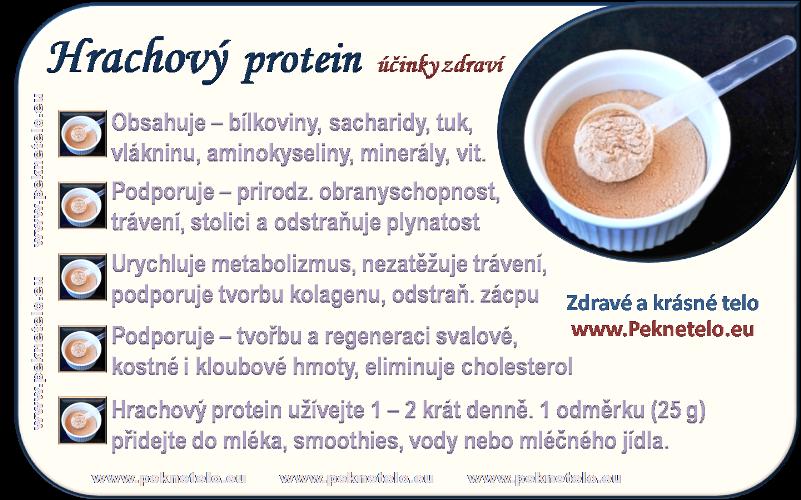 Info obrázek hrachový protein